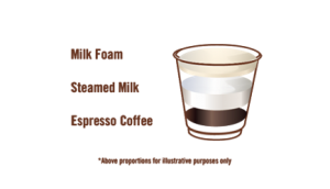 piccolo-latte
