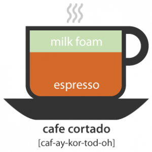 cafecortado