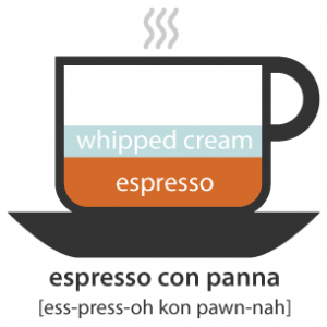 espressoconpanna